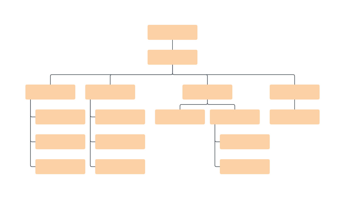 Blank Org Chart Template | Lucidchart within Free Blank Organizational Chart Template