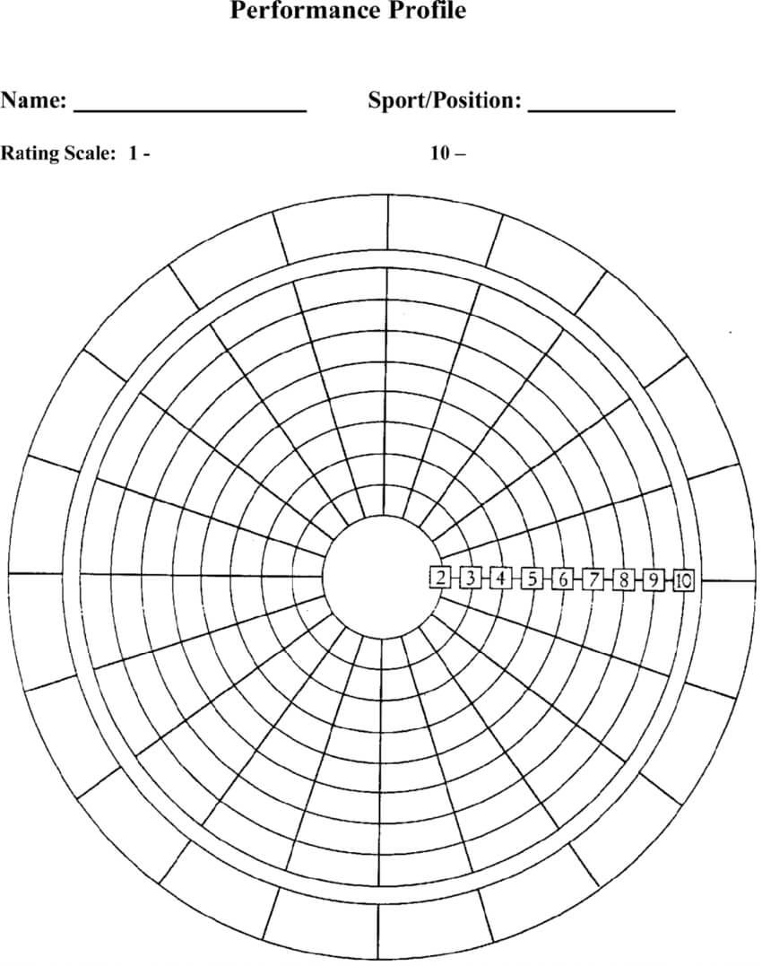 Blank Performance Profile. | Download Scientific Diagram Inside Blank Performance Profile Wheel Template