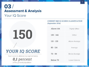Bmi Certified Iq Test – Take The Most Accurate Online Iq Test! with Iq Certificate Template