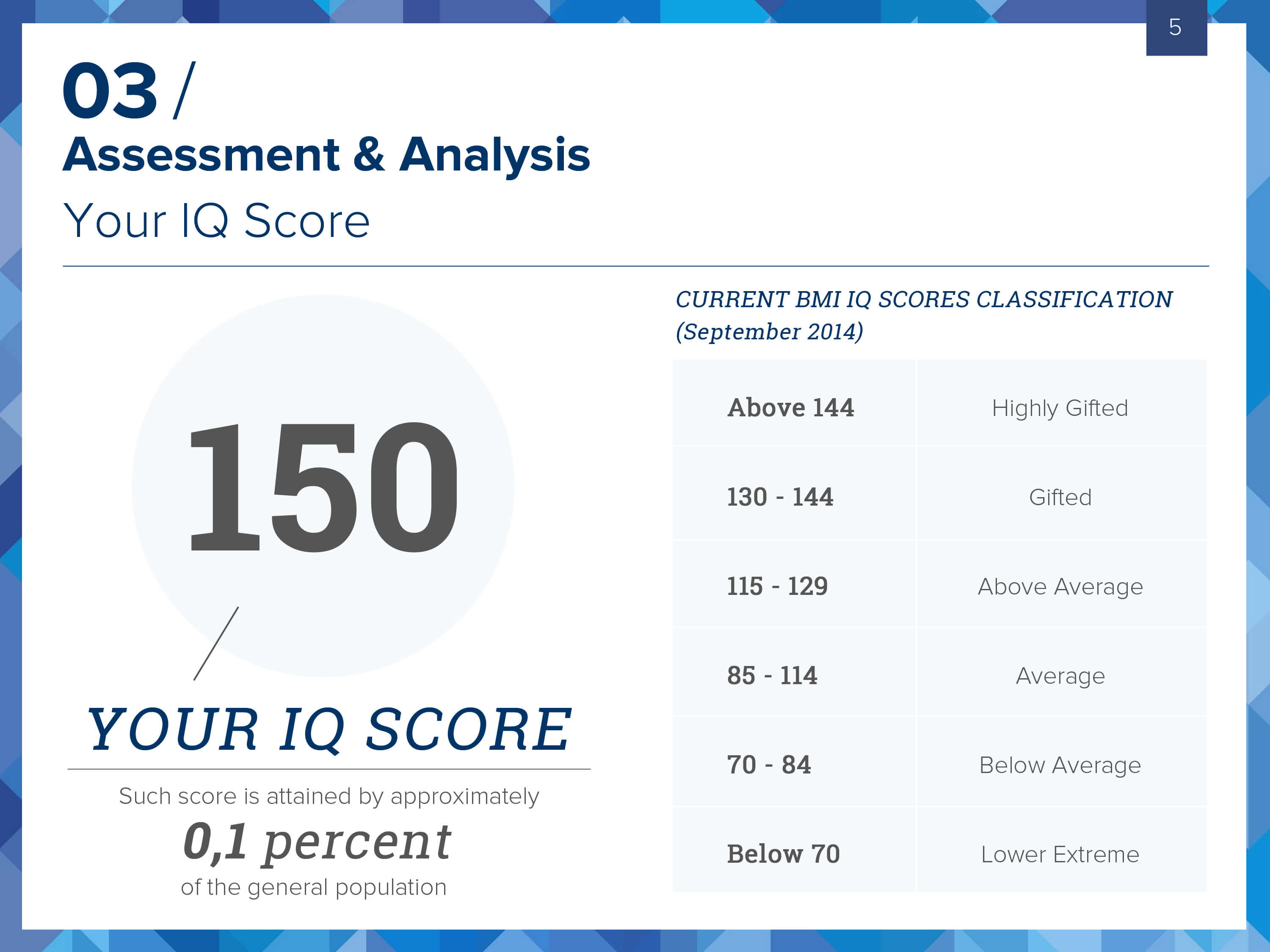 Bmi Certified Iq Test - Take The Most Accurate Online Iq Test! With Iq Certificate Template