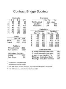 Bridge Score Sheet – 6 Free Templates In Pdf, Word, Excel for Bridge Score Card Template