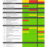 Building A Risk Assessment Matrix | Workiva with regard to Enterprise Risk Management Report Template