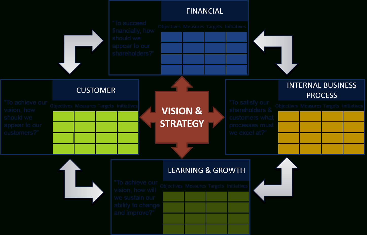 Building A Strategic Mis For A Commercial Bank In Strategic Management Report Template
