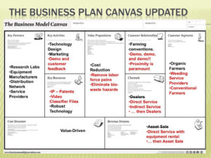 Business Model Canvas Template Word Awesome Research intended for Business Model Canvas Template Word