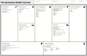 Business Model Canvas – Wikipedia intended for Lean Canvas Word Template