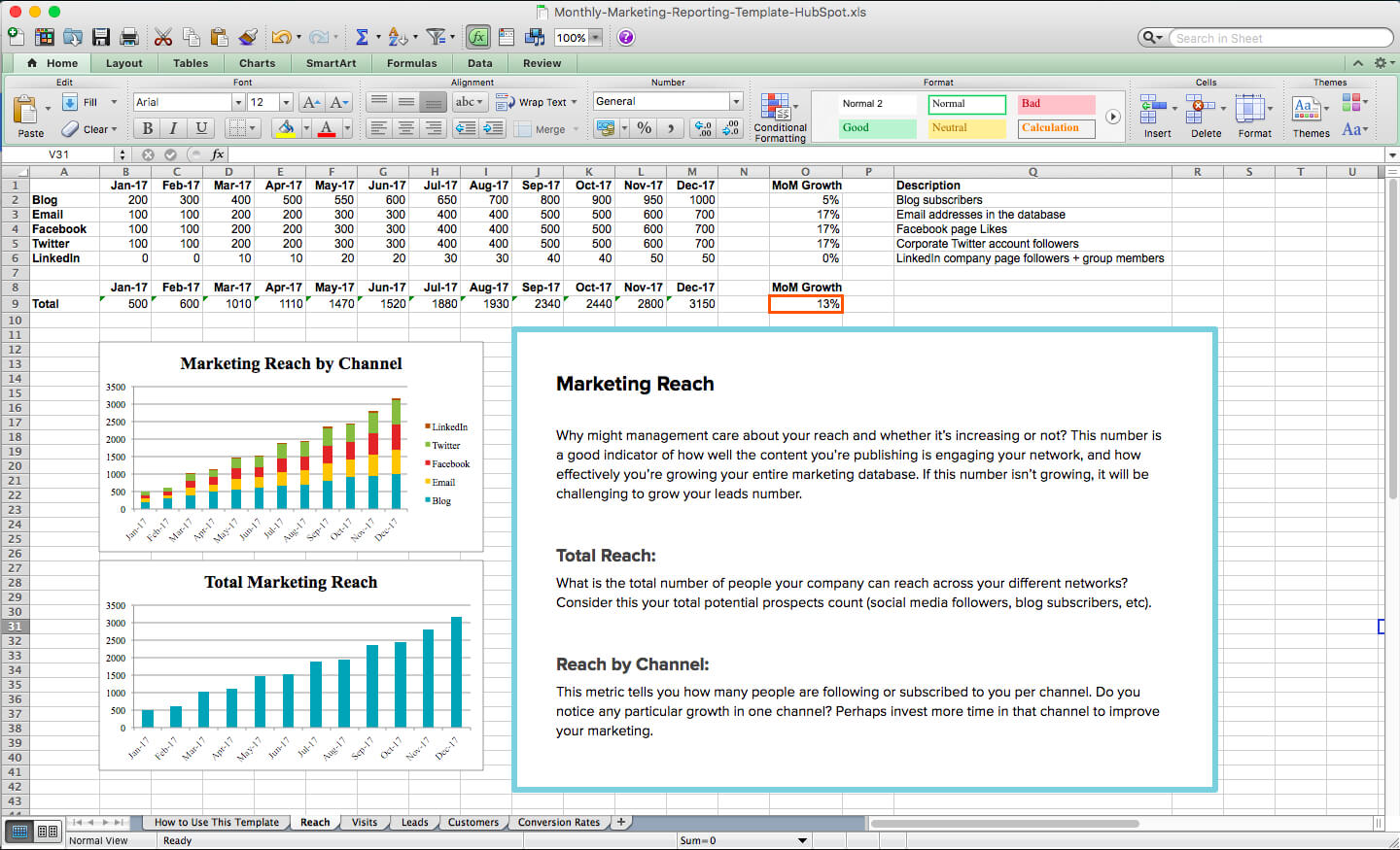 Campaign Results Report Template Monthly Marketing Reporting For Marketing Weekly Report Template