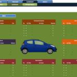 Car Fleet Manager » Exceltemplate With Regard To Fleet Report Template