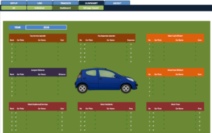 Car Fleet Manager » Exceltemplate With Regard To Fleet Report Template