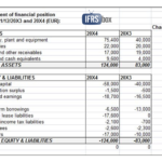 Cash Flow Report | Process Street Intended For Cash Position Report Template