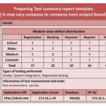 Chapter 4.test Management – Ppt Download With Test Summary Report Template