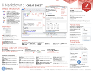 Cheatsheets for Cheat Sheet Template Word