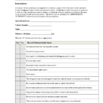 Checklist Daily Vehicle Template Highction Form Safety High Throughout Vehicle Checklist Template Word