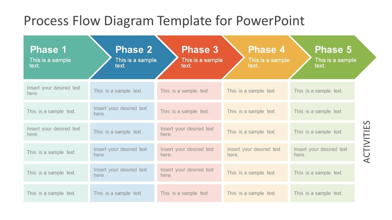 Chevron Process Flow Diagram For Powerpoint Throughout Powerpoint Chevron Template