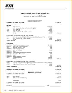 Club Treasurer Spreadsheet E Gese Ciceros Co Report Sample pertaining to Treasurer Report Template Non Profit