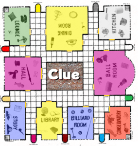 Clue Game Board Printable | Birthday – Spy Detective Mystery pertaining to Clue Card Template