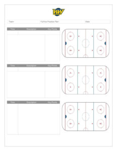 Coach's Manual And Practice Plan Templates – Whitemud West Regarding Blank Hockey Practice Plan Template
