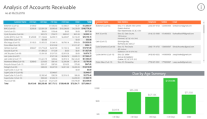 Collect Your Cash With The Analysis Of Accounts Receivable inside Accounts Receivable Report Template