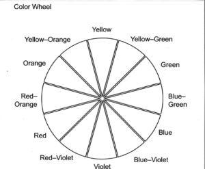 Color Wheel Worksheet Printable | Life Skills In 2019 within Blank Color Wheel Template