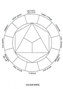 Coloring: Color Wheel Coloring Page Blank Pictures To At inside Blank Color Wheel Template