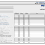Commercial Real Estate Due Diligence Checklist In Property Condition Assessment Report Template