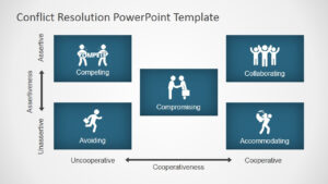 Conflict Resolution Diagram For Powerpoint – Slidemodel with regard to Powerpoint Template Resolution