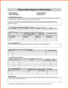 Construction Project Completion Report Example Sample With Regard To Weekly Manager Report Template
