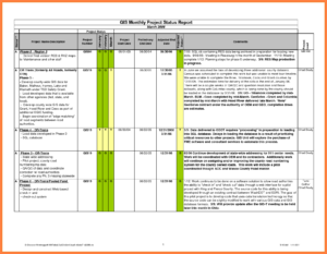 Construction Project Progress Report Format 3 – Elsik Blue pertaining to Progress Report Template For Construction Project