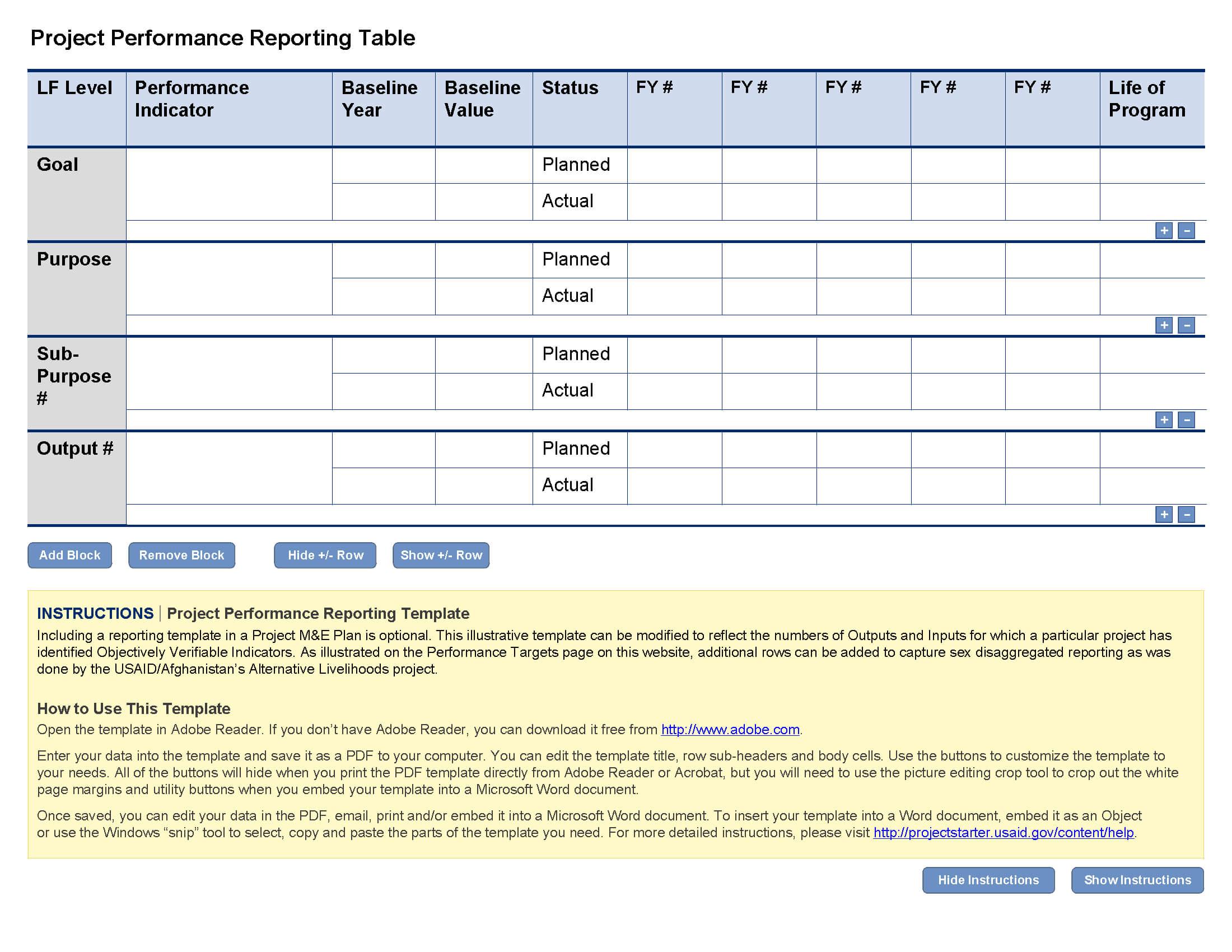 Construction Project Progress Report Template 10 – Elsik Regarding Baseline Report Template