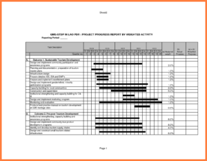Construction Site Progress Report Template 1 – Elsik Blue Cetane inside Site Progress Report Template