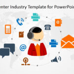 Contact Center Industry Powerpoint Template pertaining to Powerpoint Templates For Communication Presentation