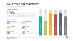 Corporate Overview Powerpoint Template inside Sales Report Template Powerpoint