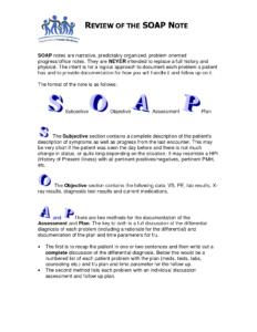 Counseling Session Notes Template | 7 Best Images Of throughout Soap Report Template