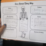 Crafty Symmetric Skeletons   Scholastic Intended For Skeleton Book Report Template