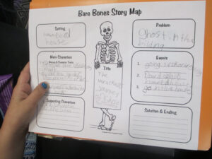 Crafty Symmetric Skeletons | Scholastic with Story Skeleton Book Report Template