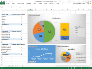 Create Reporting Solutions – Finance & Operations | Dynamics In Fleet Management Report Template