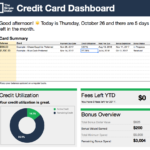 Credit Card Eadsheet Amortization Excel Tracking Repayment In Credit Card Interest Calculator Excel Template