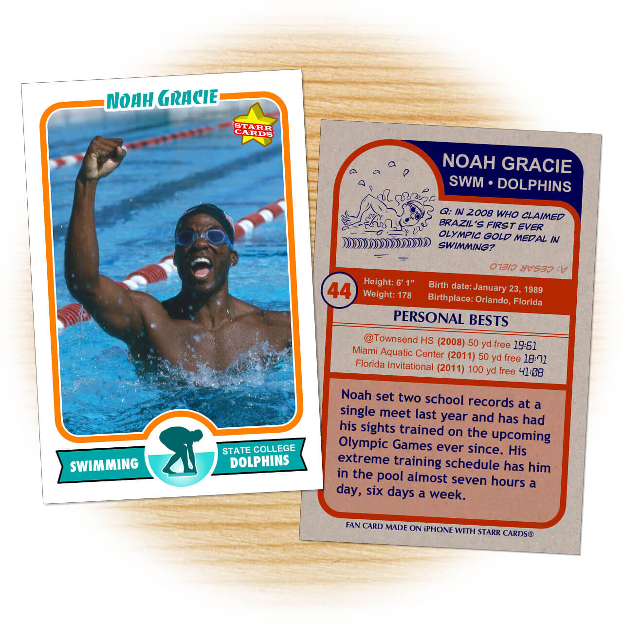 Custom Swimming Cards – Retro 75™ Series Starr Cards Inside Free Sports Card Template