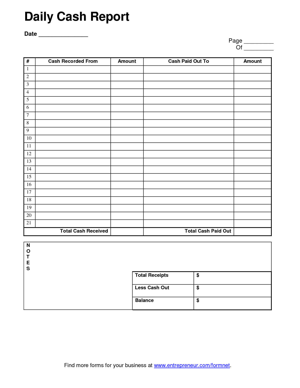 Daily Cash Sheet Template | Daily Report Template Inside Daily Report Sheet Template