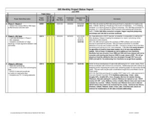 Daily Project Status Report Template Excel Sample Format In within Project Status Report Template In Excel