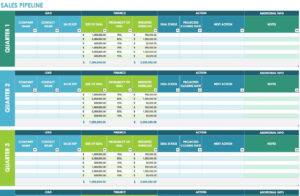 Daily Sales Call Report Template Free Download And Format Of Intended For Free Daily Sales Report Excel Template