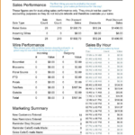 Daily Sales Report Template Excel Free Activity Format Gas Throughout Sales Activity Report Template Excel