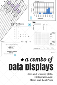 Data Displays Combo: Box-And-Whisker Plots, Histograms, Stem for Blank Stem And Leaf Plot Template
