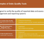 Data Quality Assurance – Ppt Download Intended For Data Quality Assessment Report Template