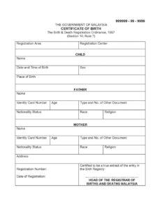 Death Certificate Translation Template Spanish To English in Mexican Birth Certificate Translation Template