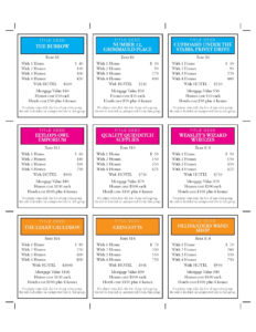 Design + Technology Education: How To Make Harry Potter Monopoly inside Monopoly Property Card Template