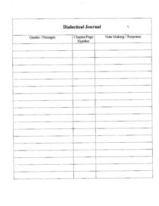 Dialectical Journals And Reading | School Stuff | Reading pertaining to Double Entry Journal Template For Word