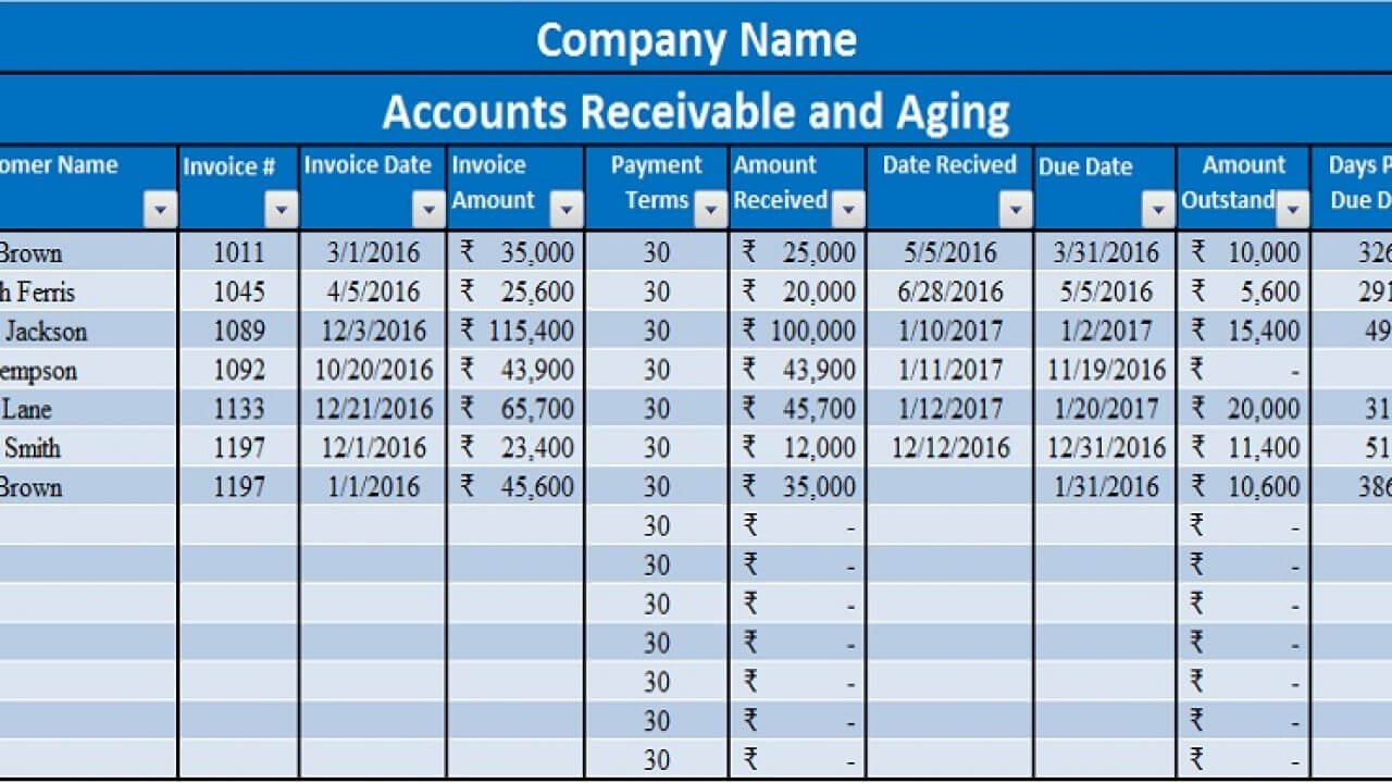Download Accounts Receivable With Aging Excel Template Intended For Accounts Receivable Report Template