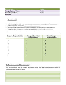 Download Performance Improvement Plan Template 41 | Personal within Improvement Report Template