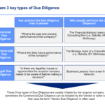 Due Diligence Report | Commercial Due Diligence Template Within Vendor Due Diligence Report Template