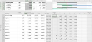Earned Value Analysis With Microsoft Project – Why And How Throughout Earned Value Report Template